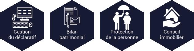 Pictos illustrant la gestio du déclaratif, le bilan patrimonial, la protection de la personne et le conseil immobilier